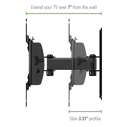 Sanus Vuepoint Fsf207 Full Motion Wall Mounts Mounts