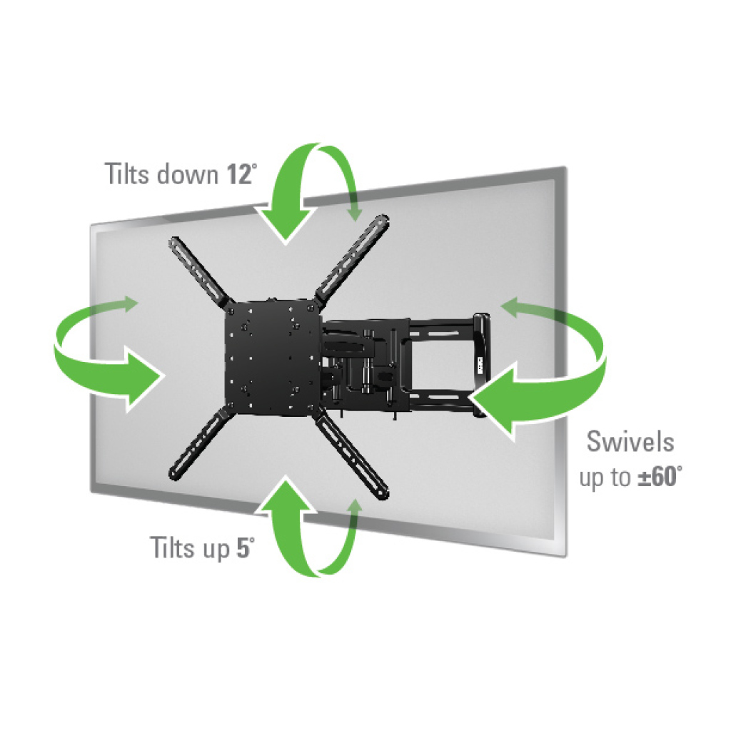 Sanus vuepoint f215c | full-motion wall mounts | mounts | products.